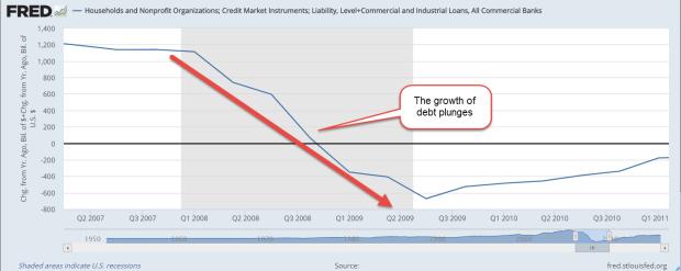 Debt2008-2010