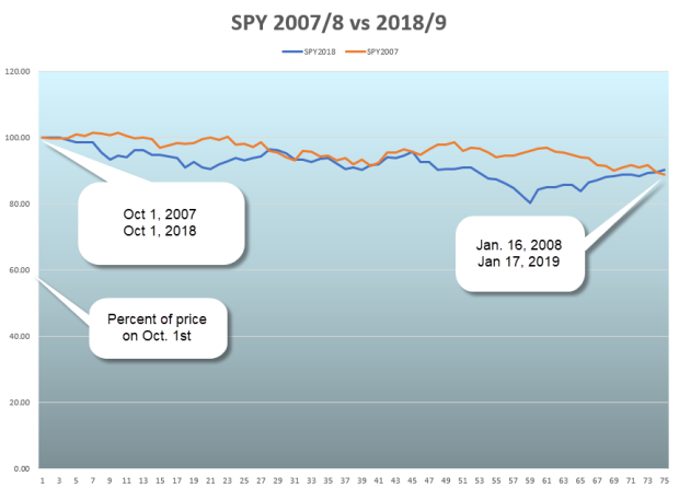 spycomp20072018